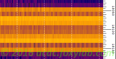 VLF segnale di 18.1 kHz