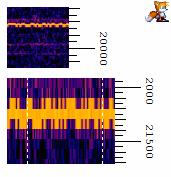 ADD 21.75 segnale kHz