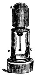 электроскоп Кавалло