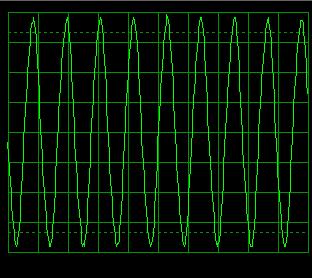 насыщение ферромагнетика