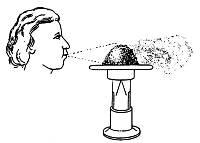 электроскоп Беннета