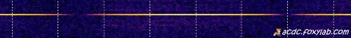 girare antenna