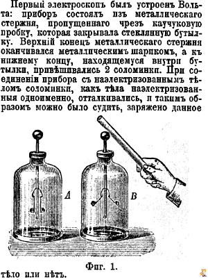 изобретение электроскопа