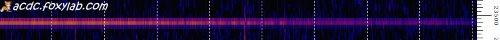 perturbazioni ionosferiche