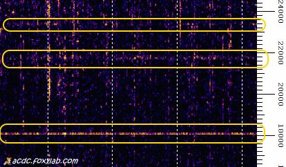 VLF спектр